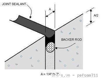 Sơ họa thi công xốp chèn khe Backer Rod