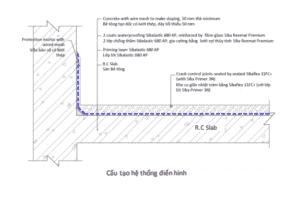 Cấu tạo điển hình của hệ thống chống thấm Sikalastic 680 AP
