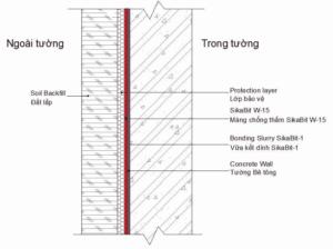 Sơ họa chống thấm tường bằng màng chống thấm Sikabit W15