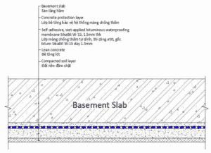 Sơ họa chống thấm sàn, mái bằng Sikabit W-15