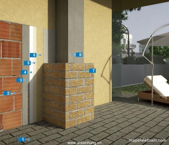 Hệ thống thi công hoàn thiện cho tường xi măng
