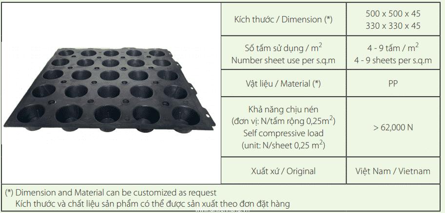 Thông số kỹ thuật tấm thoát nước chống thấm Flodra TP