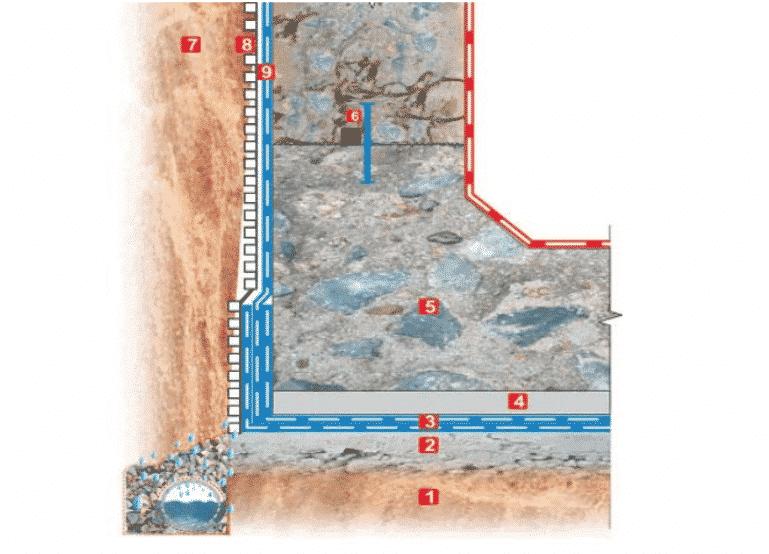 Tường chắn đất hố thang máy và đáy hầm