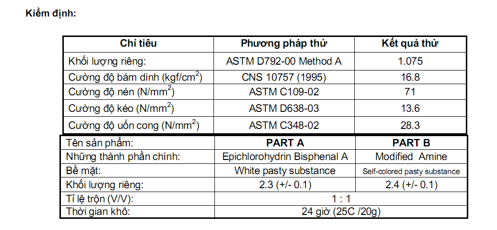 thông số Keo epoxy đa năng - T171 - antienhung.vn