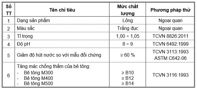 Thông số kỹ thuật chống thấm Victa-Lok